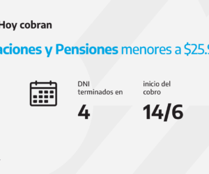 Calendario Jubilaciones y Pensiones